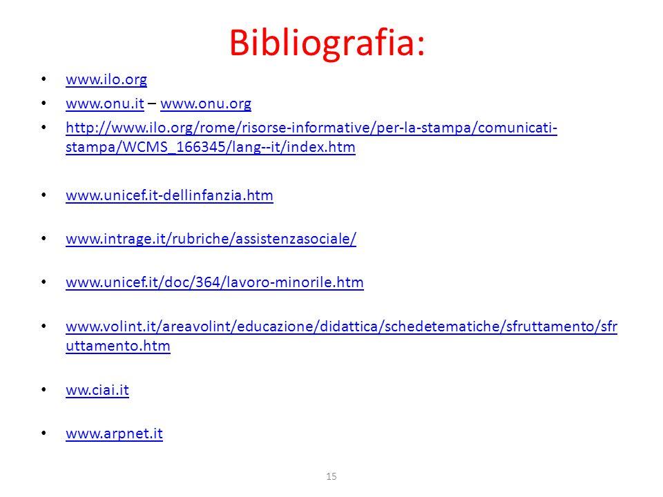 Bibliografia: www.ilo.org www.onu.it – www.onu.org