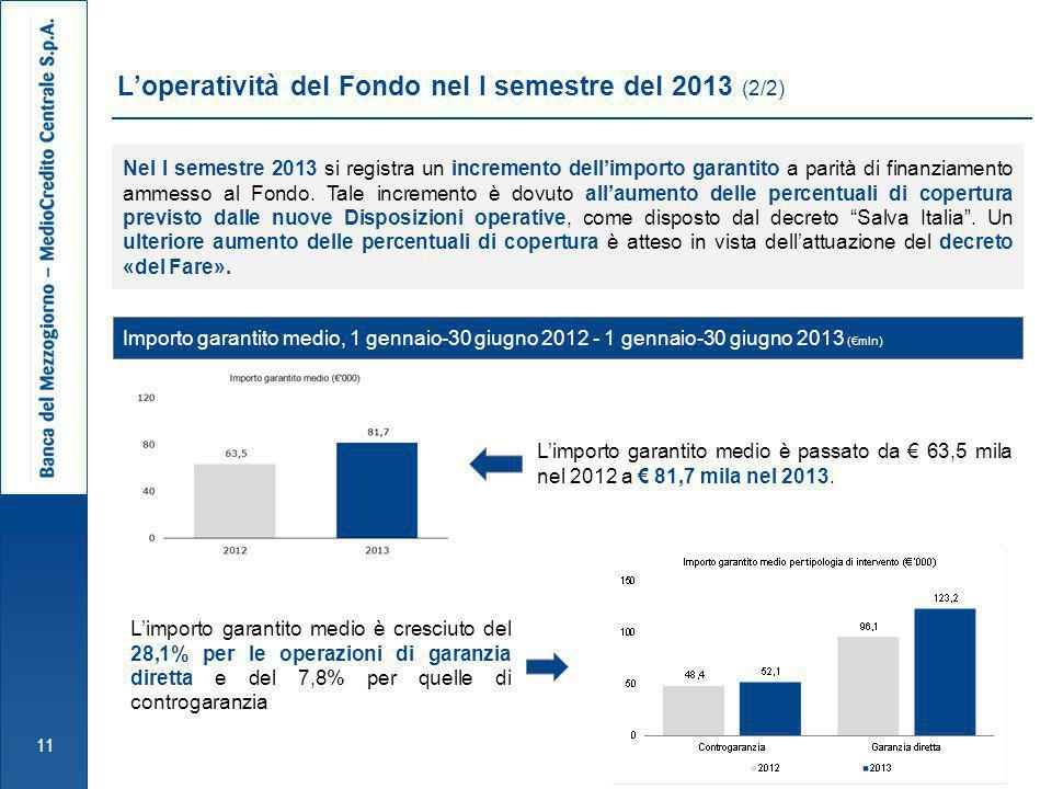 L'operatività del Fondo nel I semestre del 2013 (2/2)