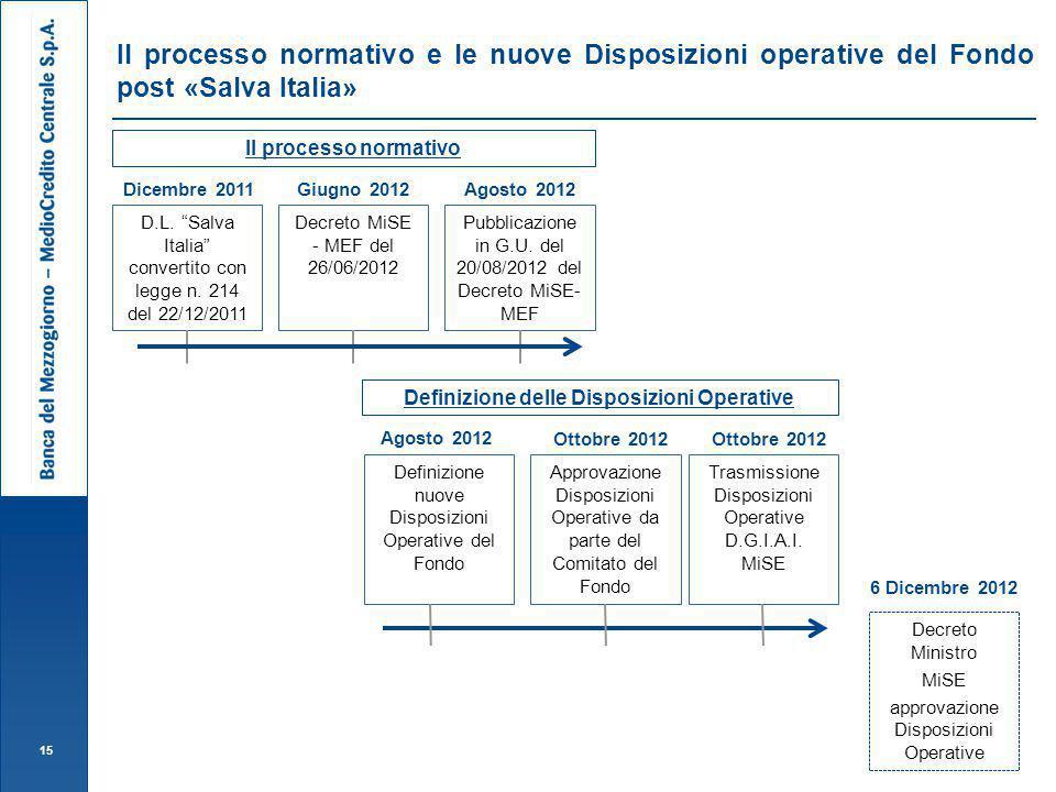 Definizione delle Disposizioni Operative