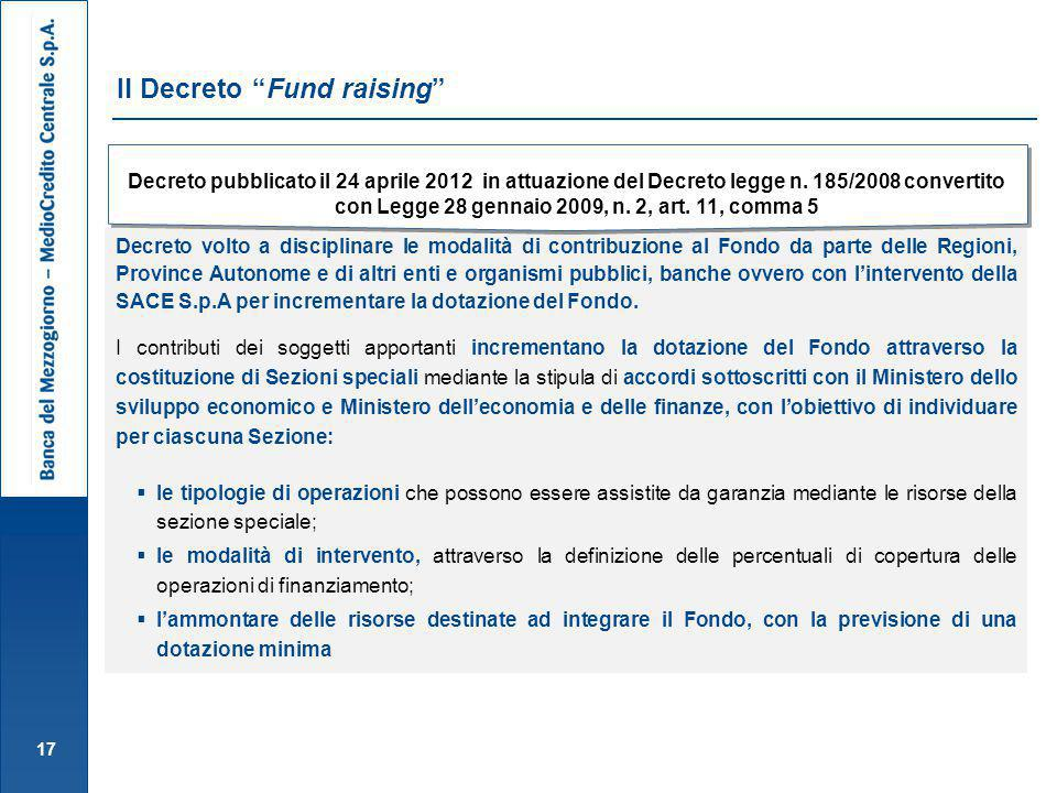 Il Decreto Fund raising