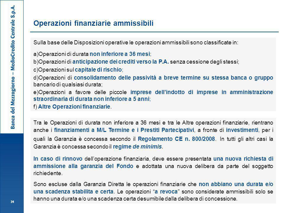 Operazioni finanziarie ammissibili