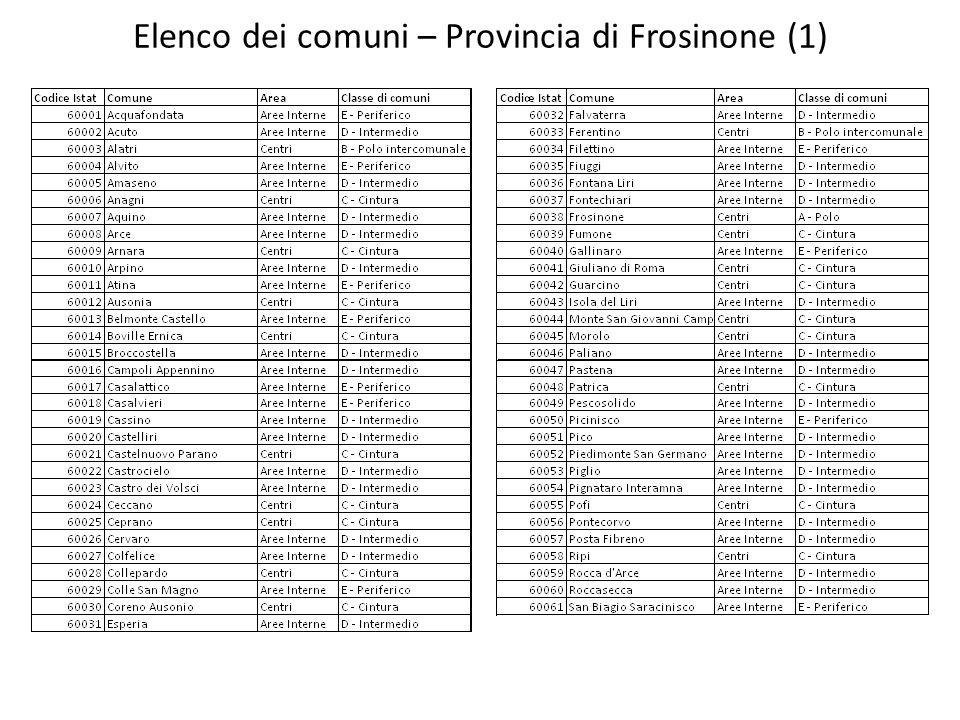Elenco dei comuni – Provincia di Frosinone (1)