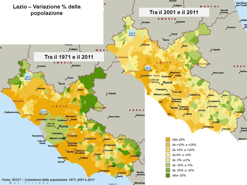 Lazio – Variazione % della popolazione