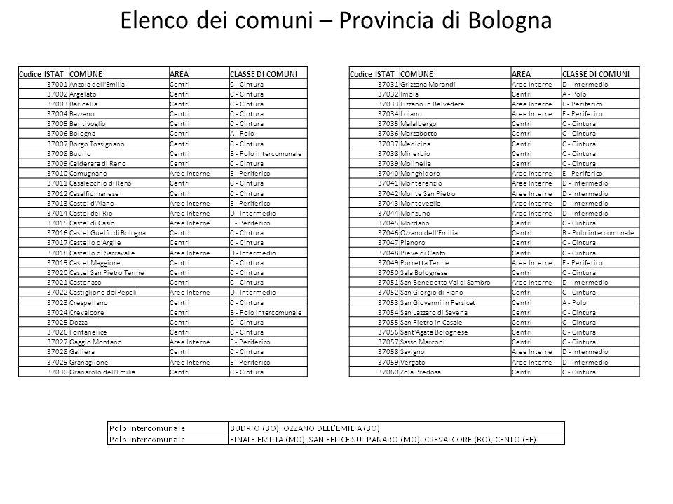 Elenco dei comuni – Provincia di Bologna