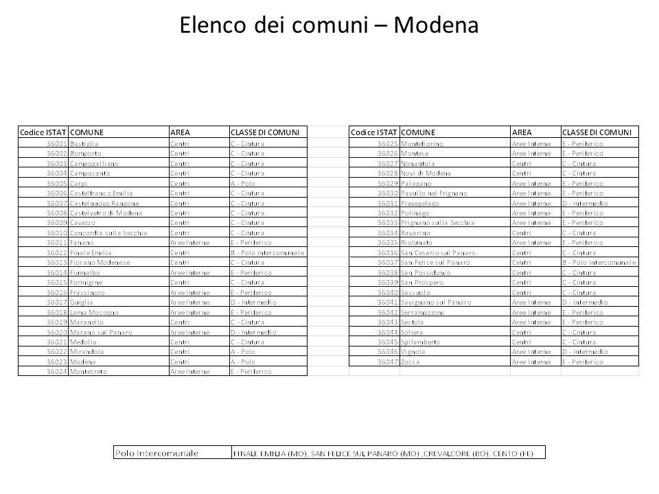 Elenco dei comuni – Modena