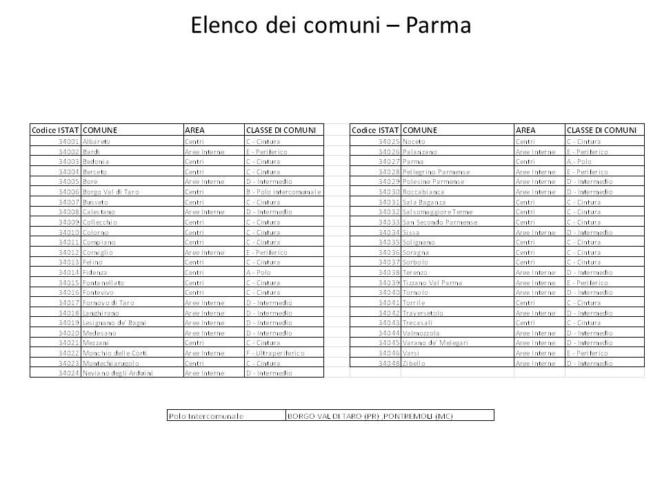 Elenco dei comuni – Parma