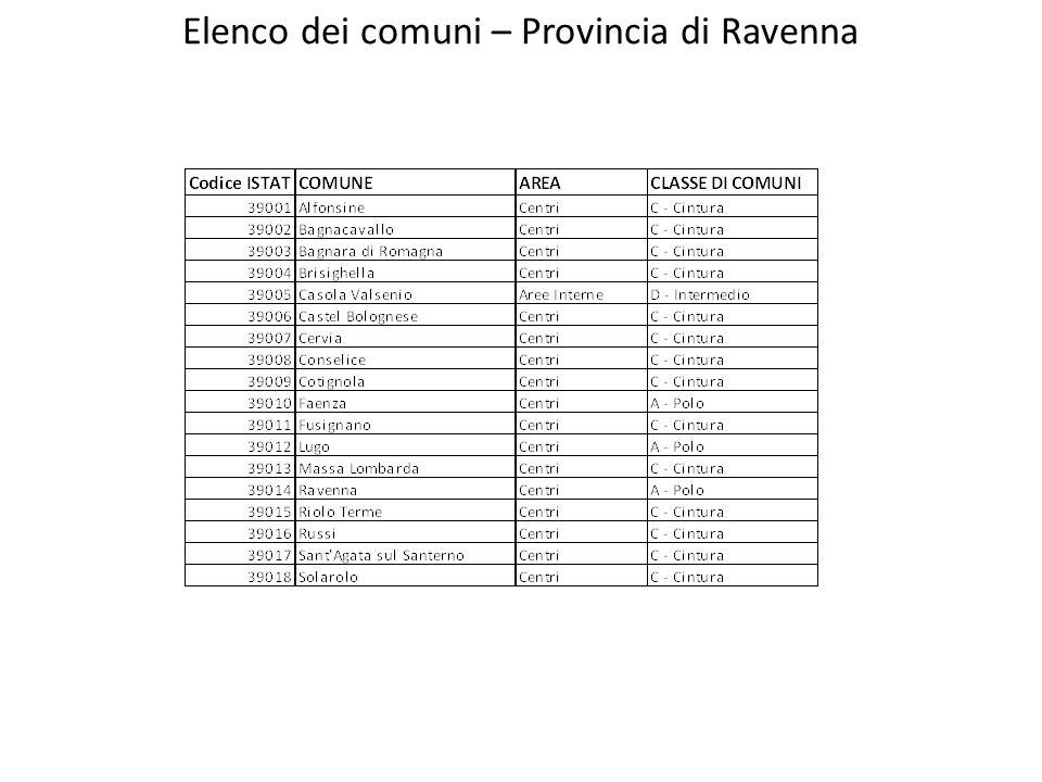 Elenco dei comuni – Provincia di Ravenna