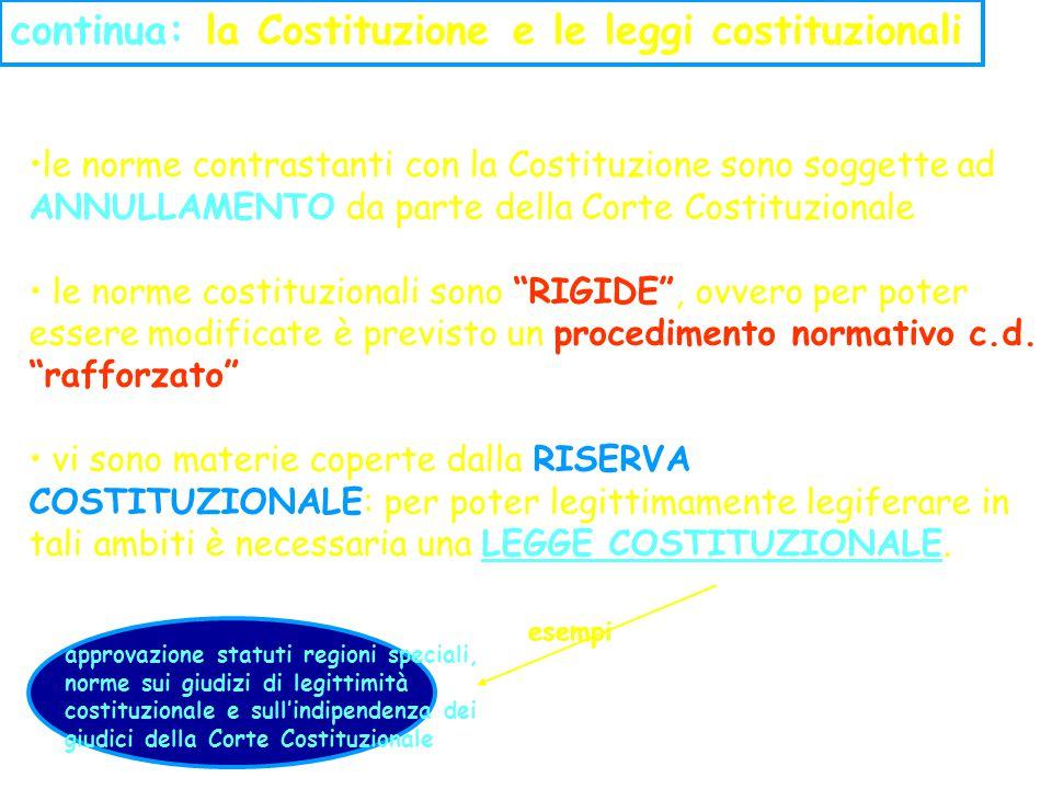 continua: la Costituzione e le leggi costituzionali