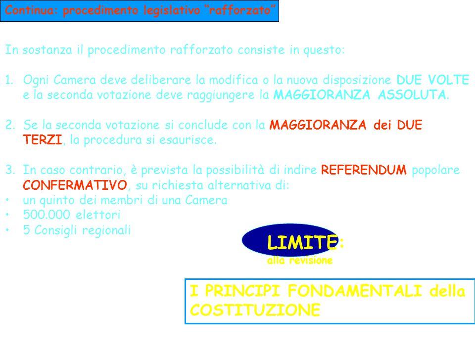 LIMITE: I PRINCIPI FONDAMENTALI della COSTITUZIONE