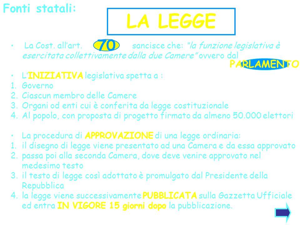LA LEGGE 70 Fonti statali: PARLAMENTO