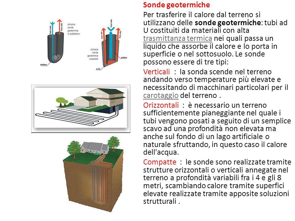 Sonde geotermiche
