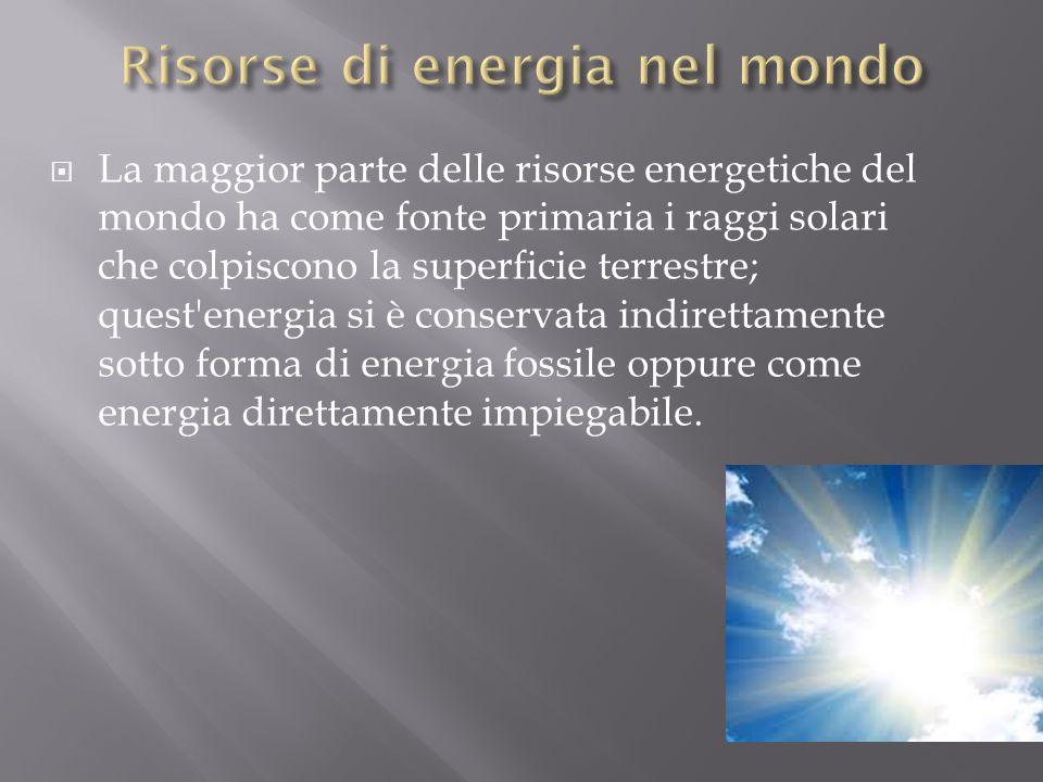 Risorse di energia nel mondo