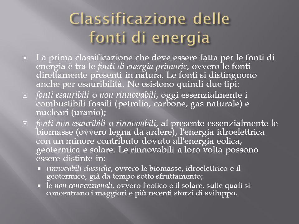Classificazione delle fonti di energia