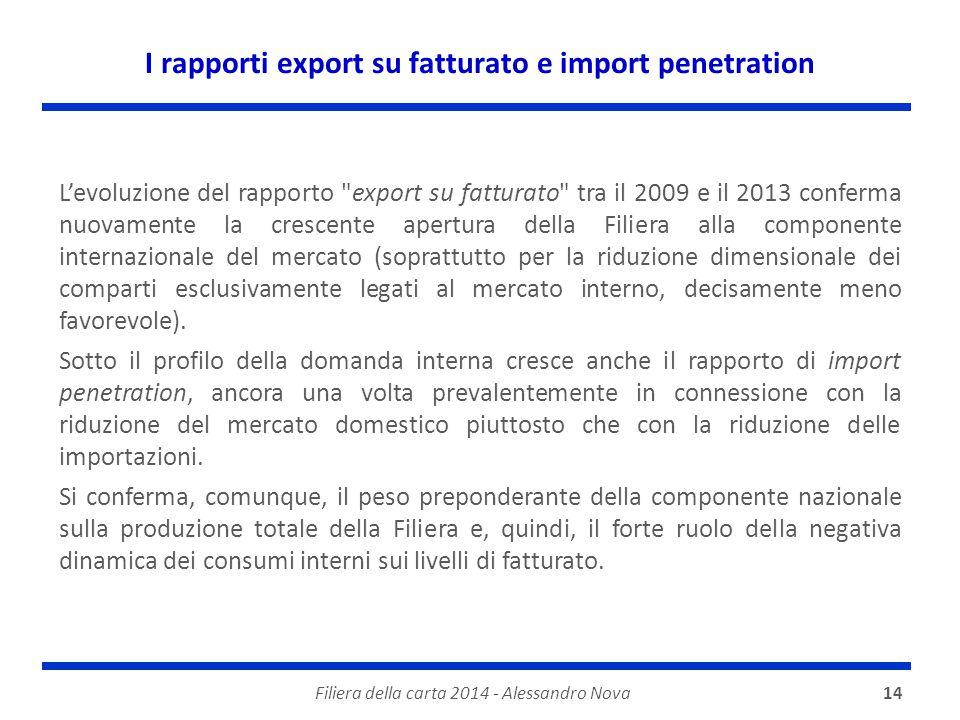 I rapporti export su fatturato e import penetration