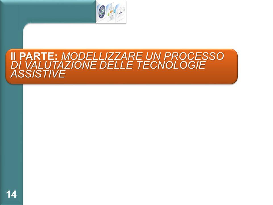 II Parte: modellizzare un processo di valutazione delle tecnologie assistive