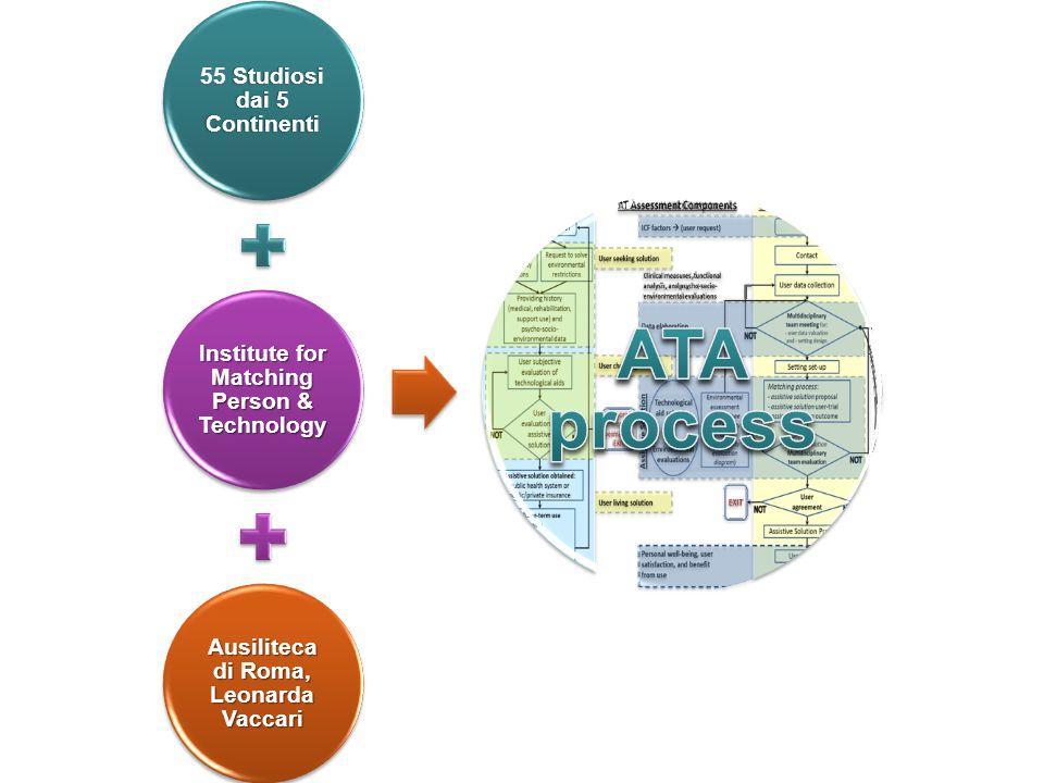 ATA process 55 Studiosi dai 5 Continenti