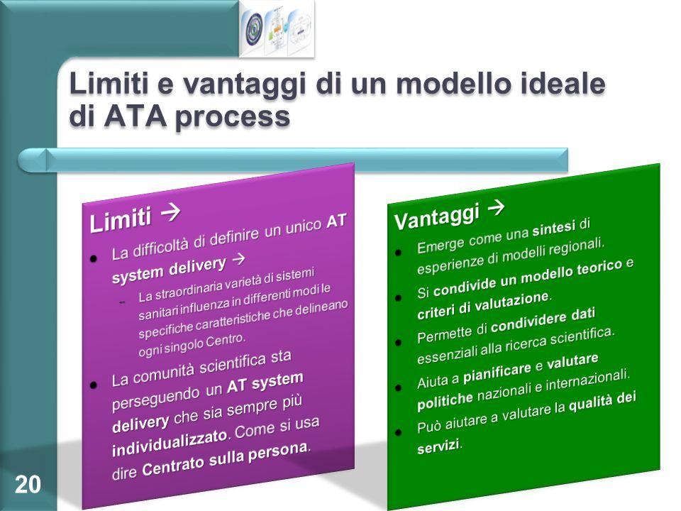 Limiti e vantaggi di un modello ideale di ATA process