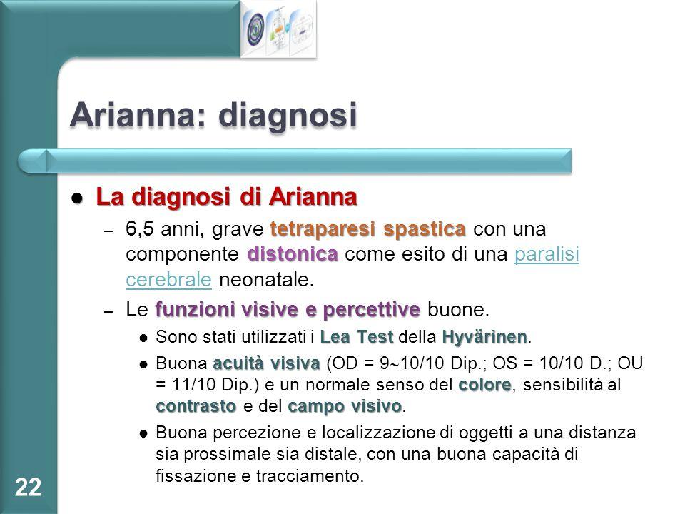Arianna: diagnosi La diagnosi di Arianna