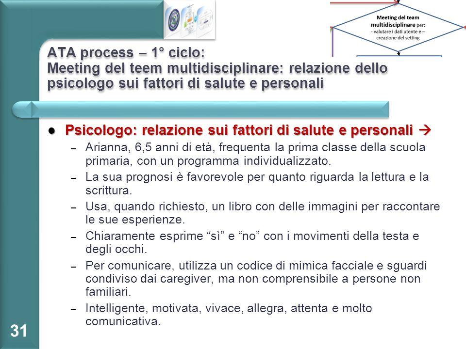 Psicologo: relazione sui fattori di salute e personali 