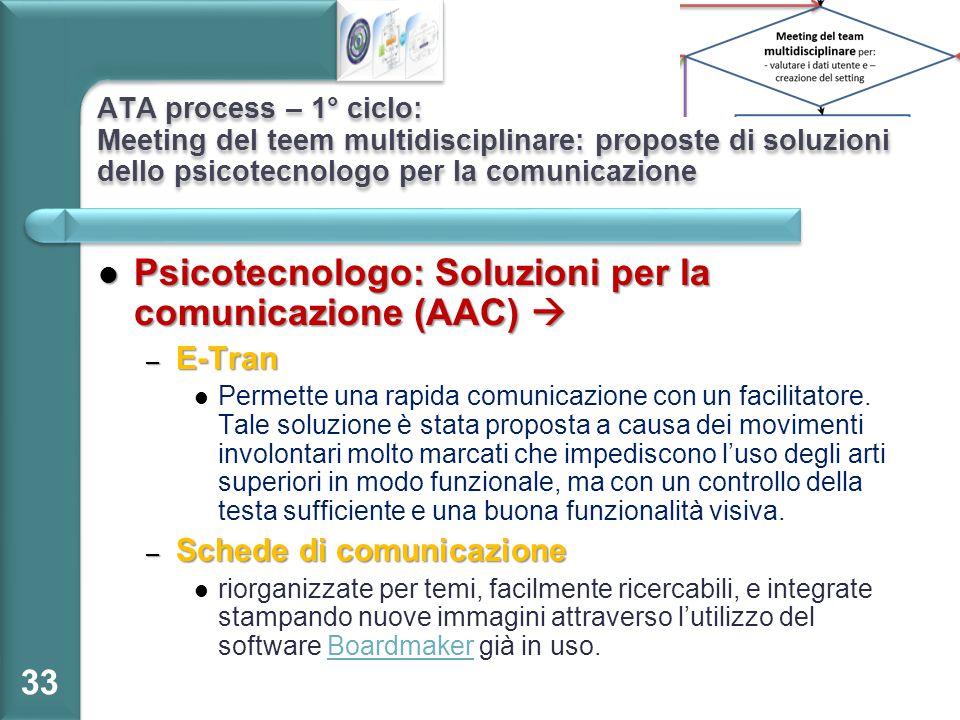 Psicotecnologo: Soluzioni per la comunicazione (AAC) 