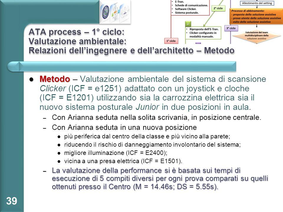 ATA process – 1° ciclo: Valutazione ambientale: Relazioni dell'ingegnere e dell'architetto – Metodo