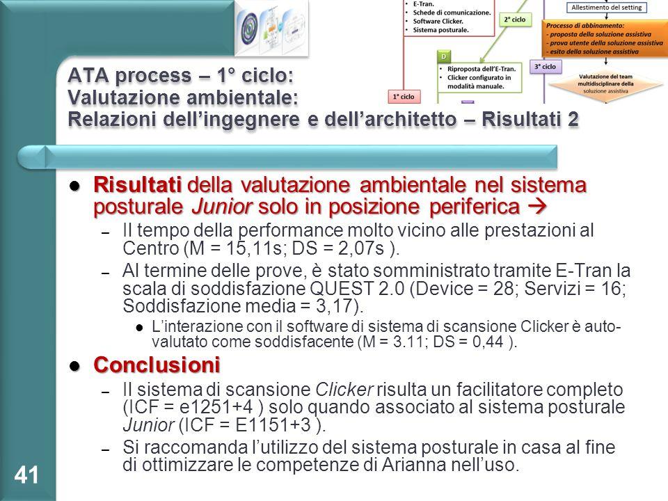 ATA process – 1° ciclo: Valutazione ambientale: Relazioni dell'ingegnere e dell'architetto – Risultati 2