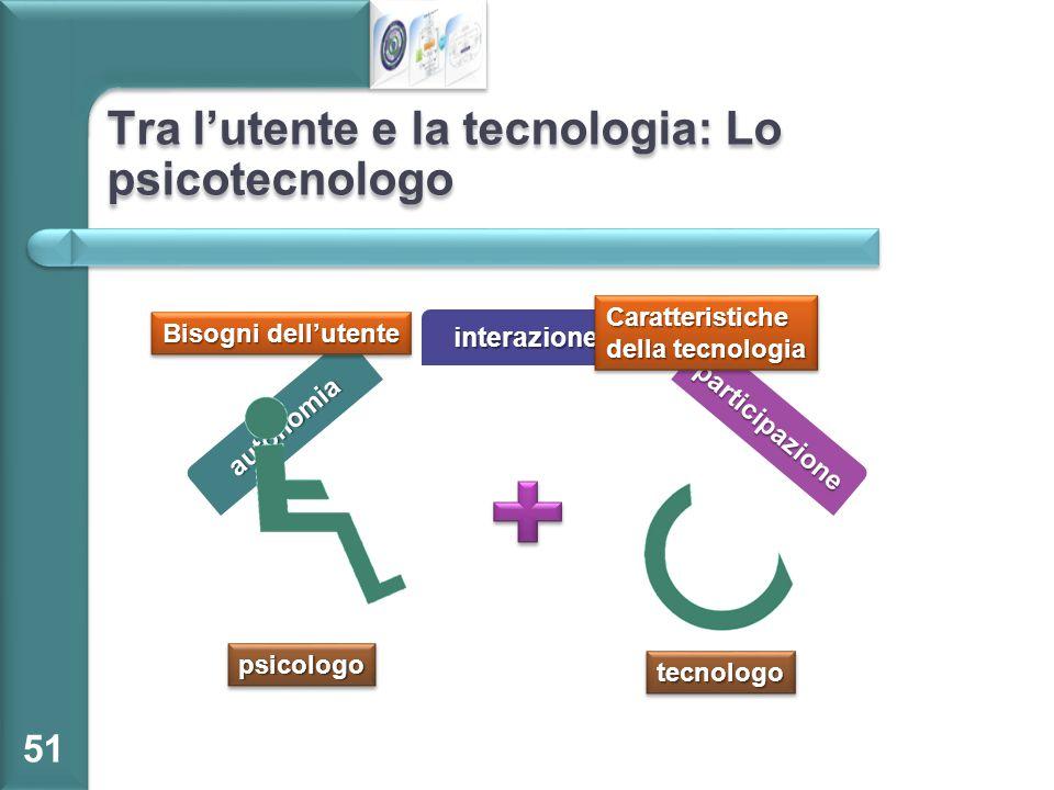 Tra l'utente e la tecnologia: Lo psicotecnologo