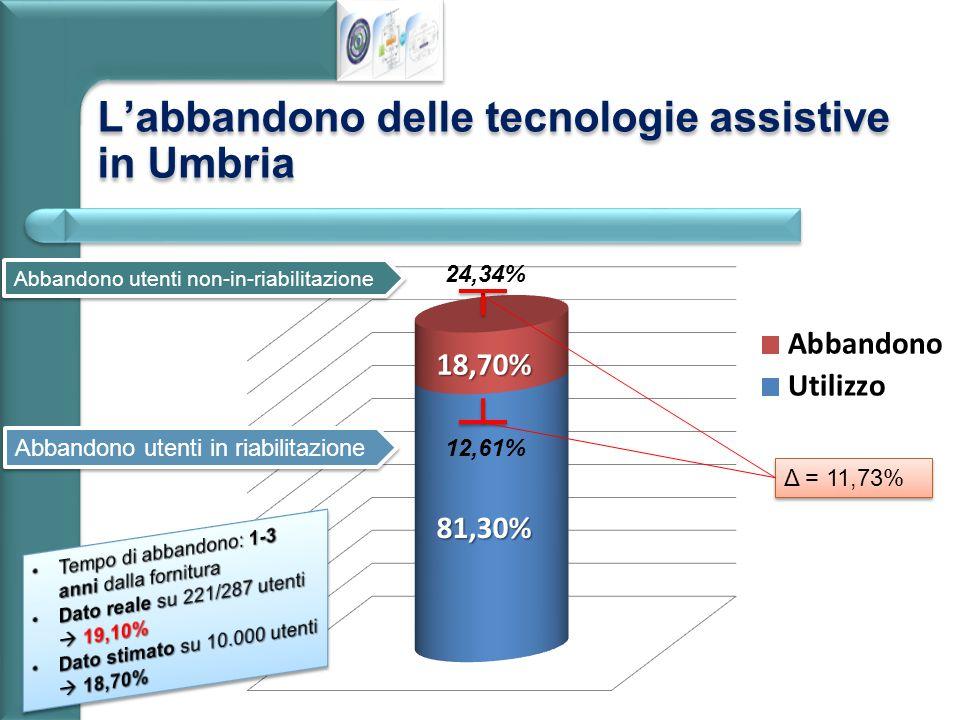 L'abbandono delle tecnologie assistive in Umbria