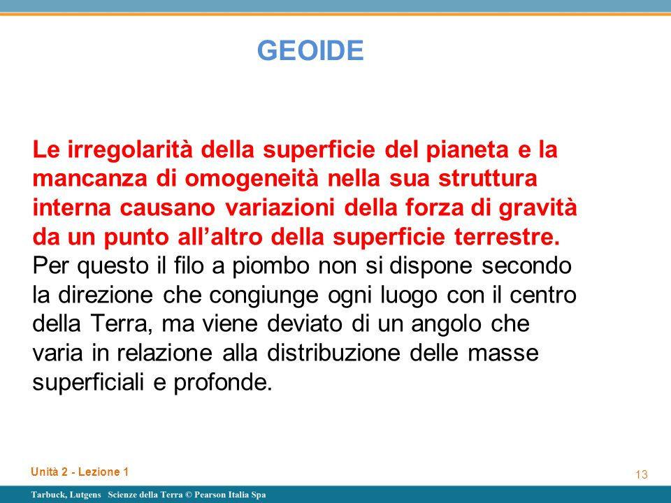 GEOIDE