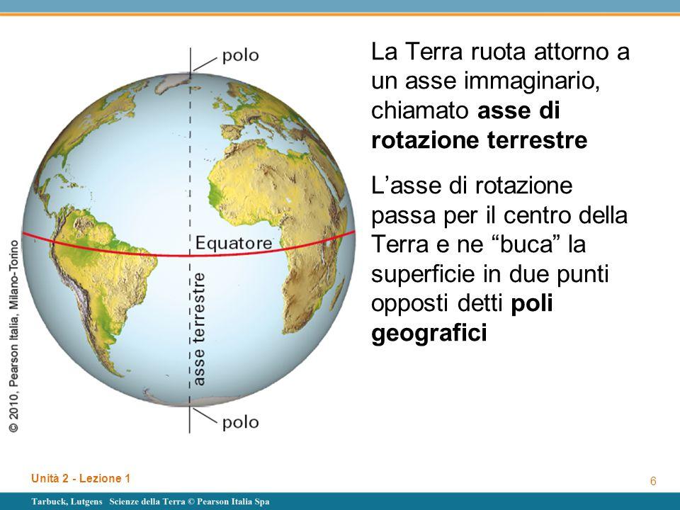 La Terra ruota attorno a un asse immaginario, chiamato asse di rotazione terrestre