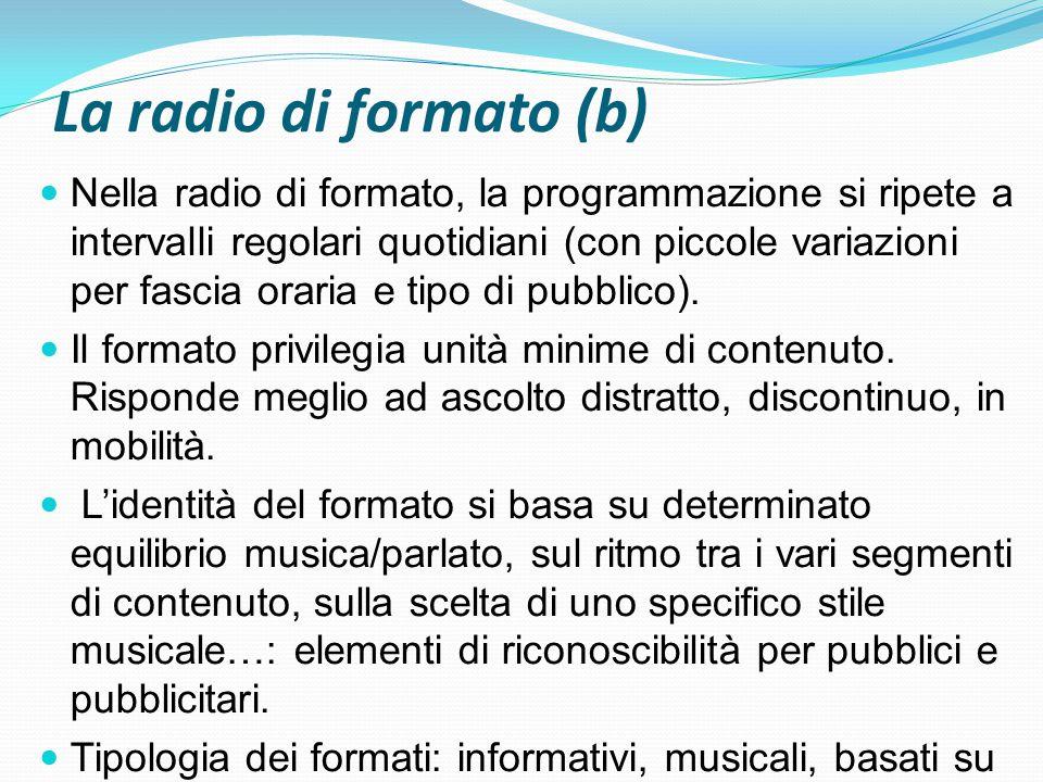 La radio di formato (b)
