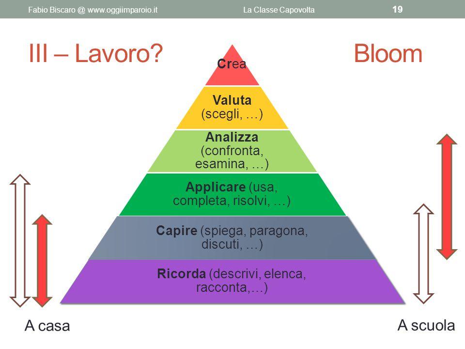 III – Lavoro Bloom A casa A scuola Crea Valuta (scegli, …)