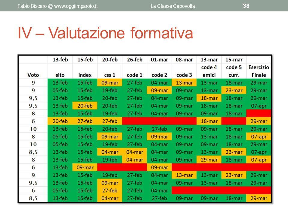IV – Valutazione formativa