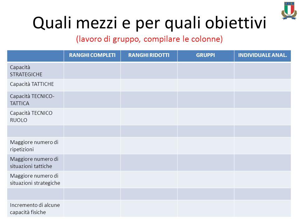 Quali mezzi e per quali obiettivi (lavoro di gruppo, compilare le colonne)