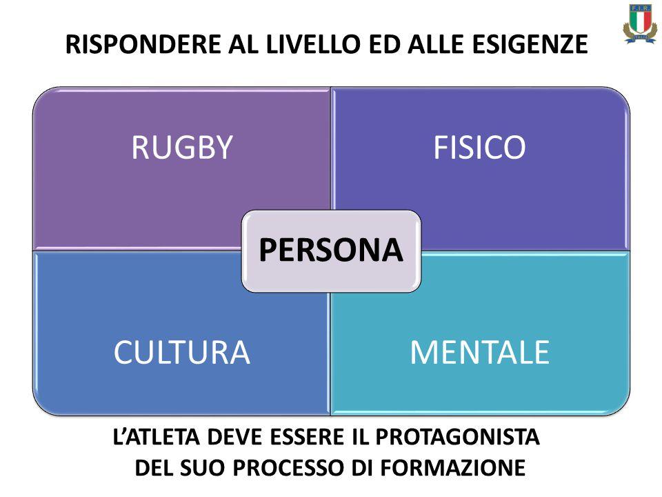 L'ATLETA DEVE ESSERE IL PROTAGONISTA DEL SUO PROCESSO DI FORMAZIONE