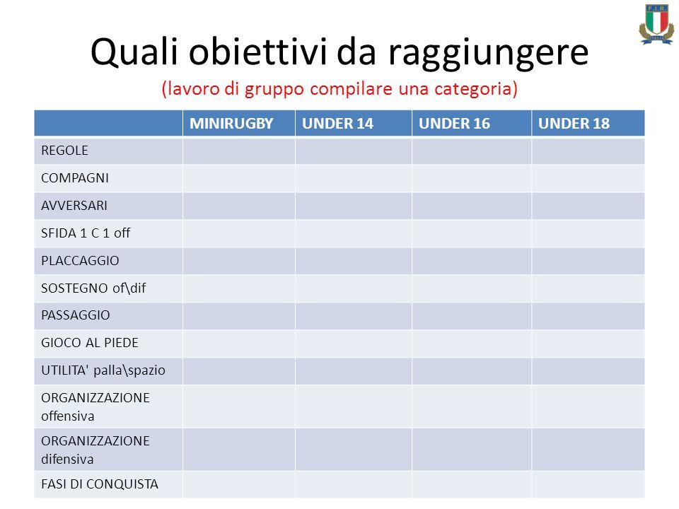 Quali obiettivi da raggiungere (lavoro di gruppo compilare una categoria)