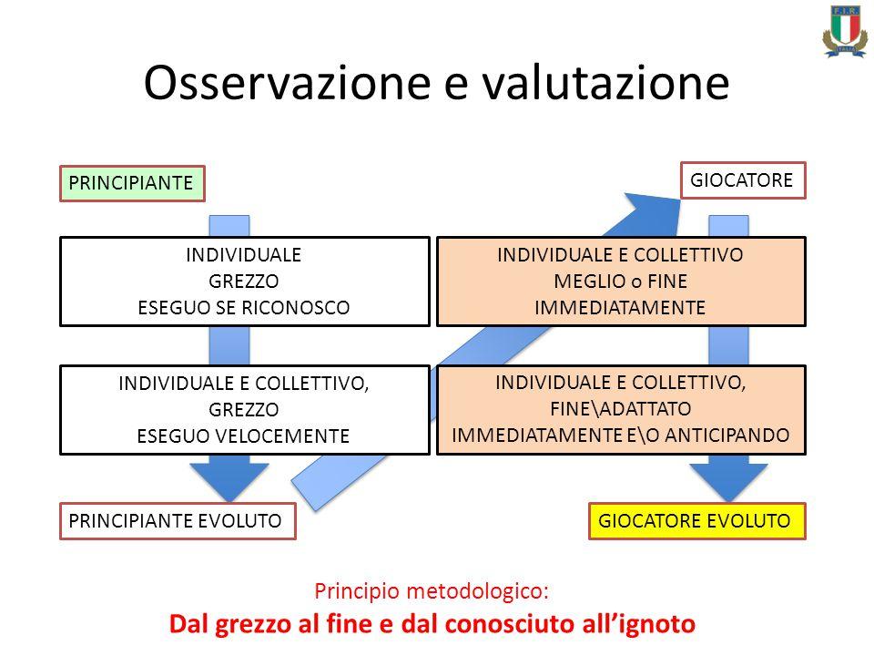 Osservazione e valutazione