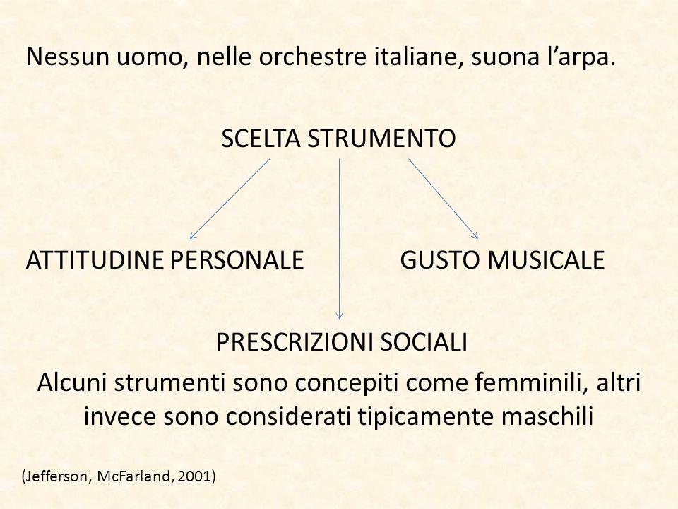 Nessun uomo, nelle orchestre italiane, suona l'arpa