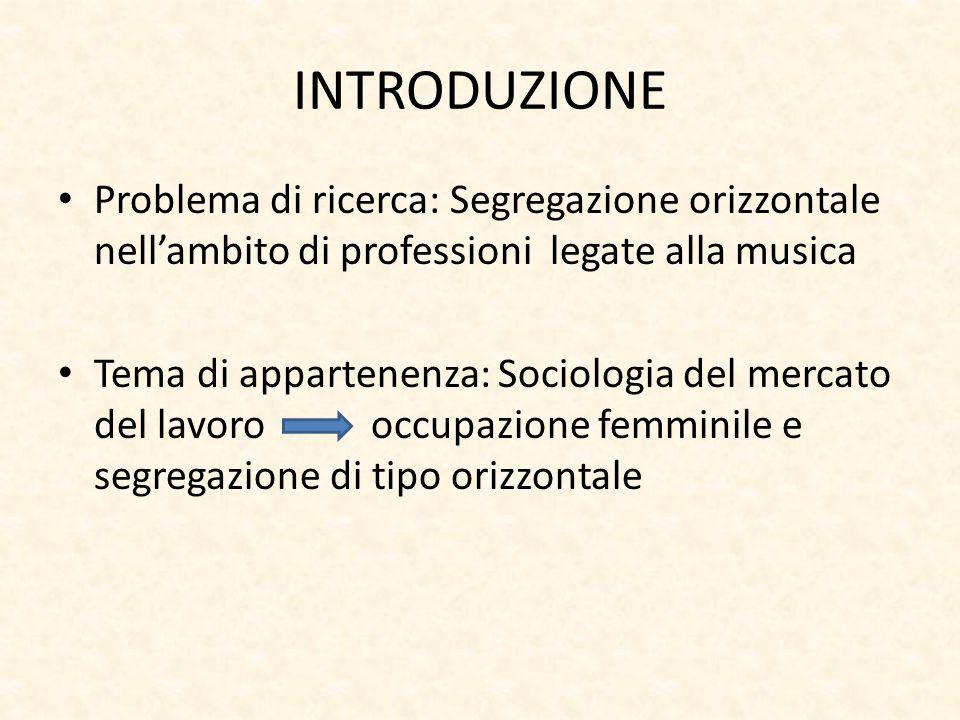 INTRODUZIONE Problema di ricerca: Segregazione orizzontale nell'ambito di professioni legate alla musica.