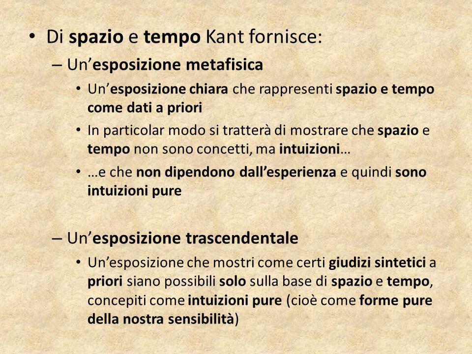 Di spazio e tempo Kant fornisce: