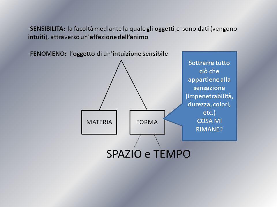 -SENSIBILITA: la facoltà mediante la quale gli oggetti ci sono dati (vengono intuiti), attraverso un'affezione dell'animo