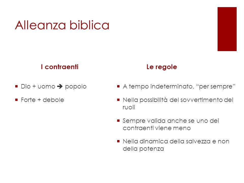 Alleanza biblica I contraenti Le regole Dio + uomo  popolo