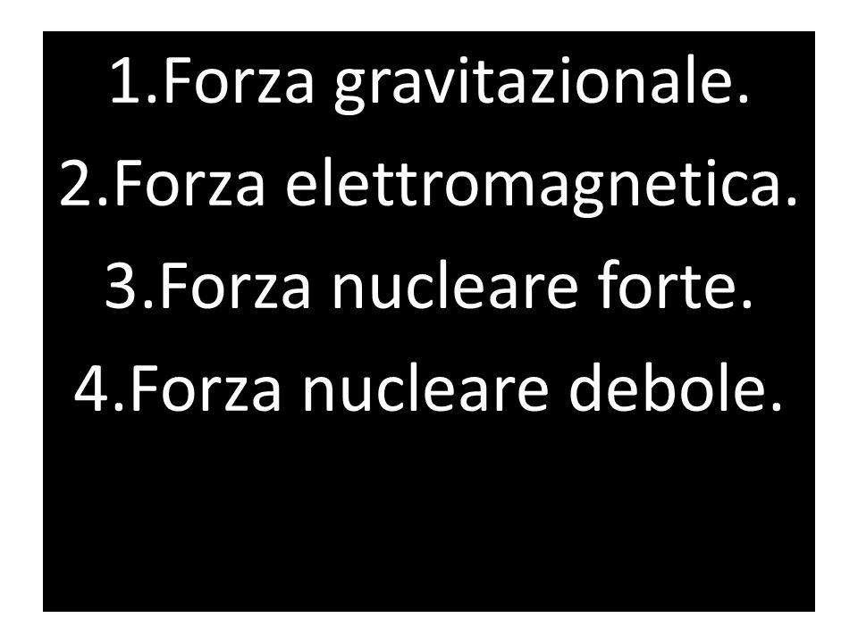 Forza elettromagnetica.