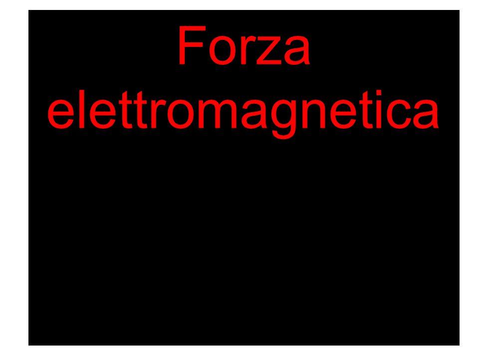 Forza elettromagnetica