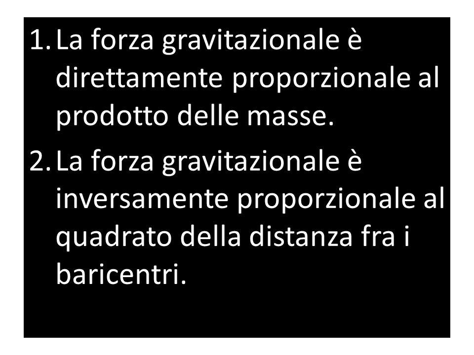 La forza gravitazionale è direttamente proporzionale al prodotto delle masse.