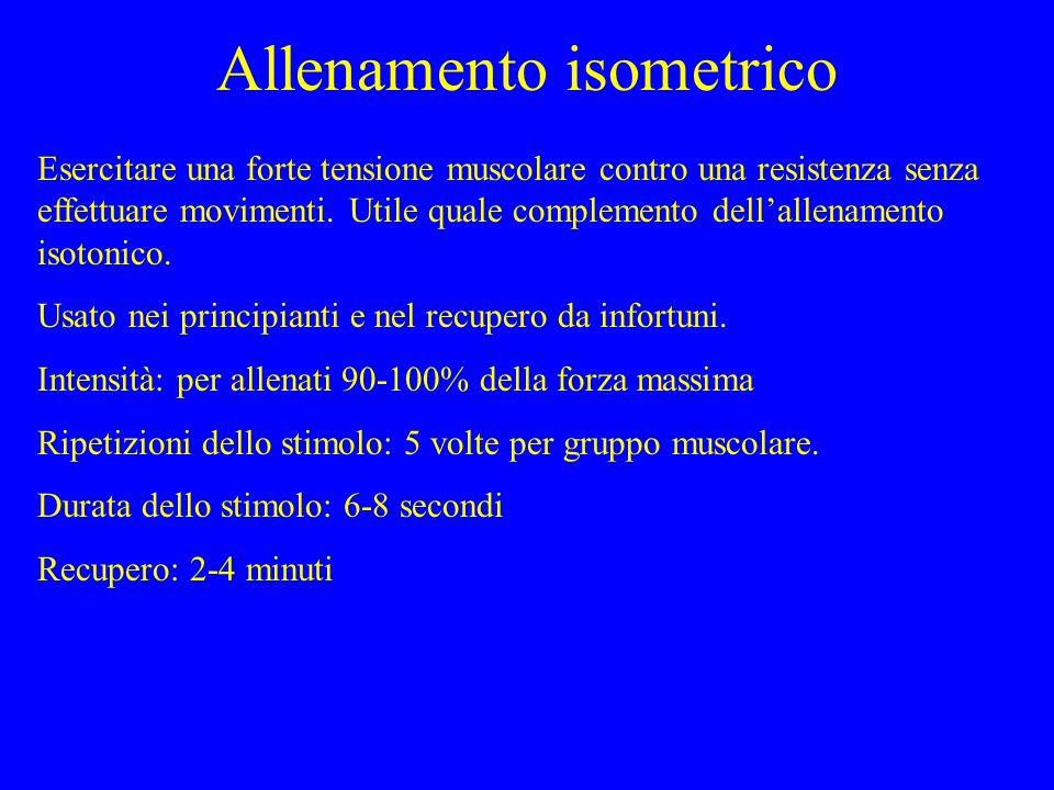 Allenamento isometrico