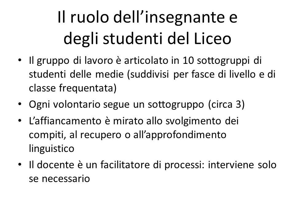 Il ruolo dell'insegnante e degli studenti del Liceo