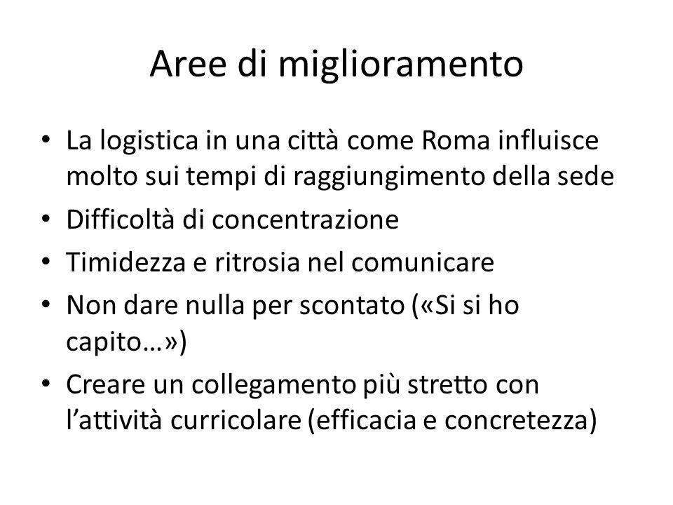 Aree di miglioramento La logistica in una città come Roma influisce molto sui tempi di raggiungimento della sede.