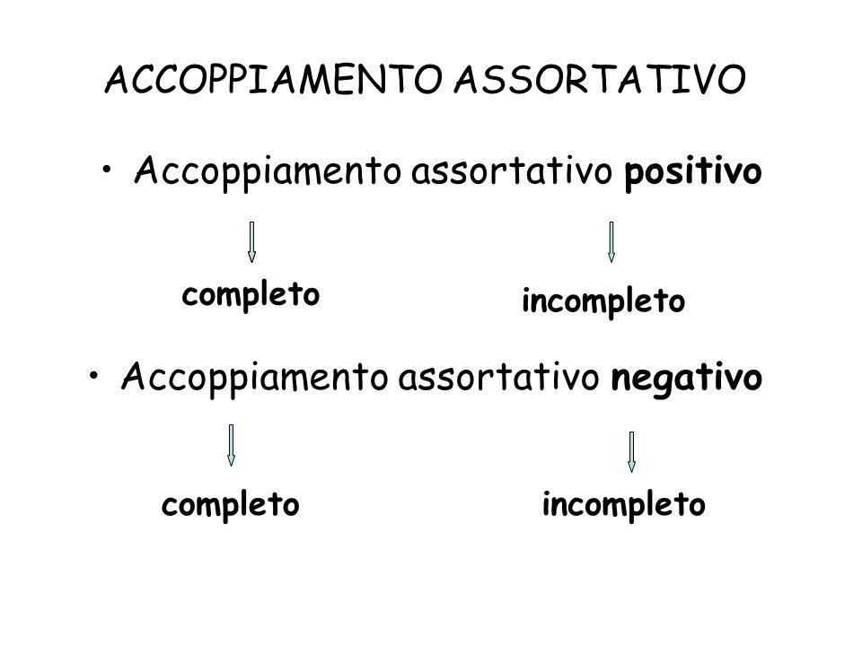 ACCOPPIAMENTO ASSORTATIVO