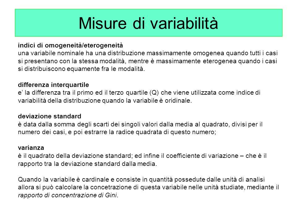 Misure di variabilità indici di omogeneità/eterogeneità